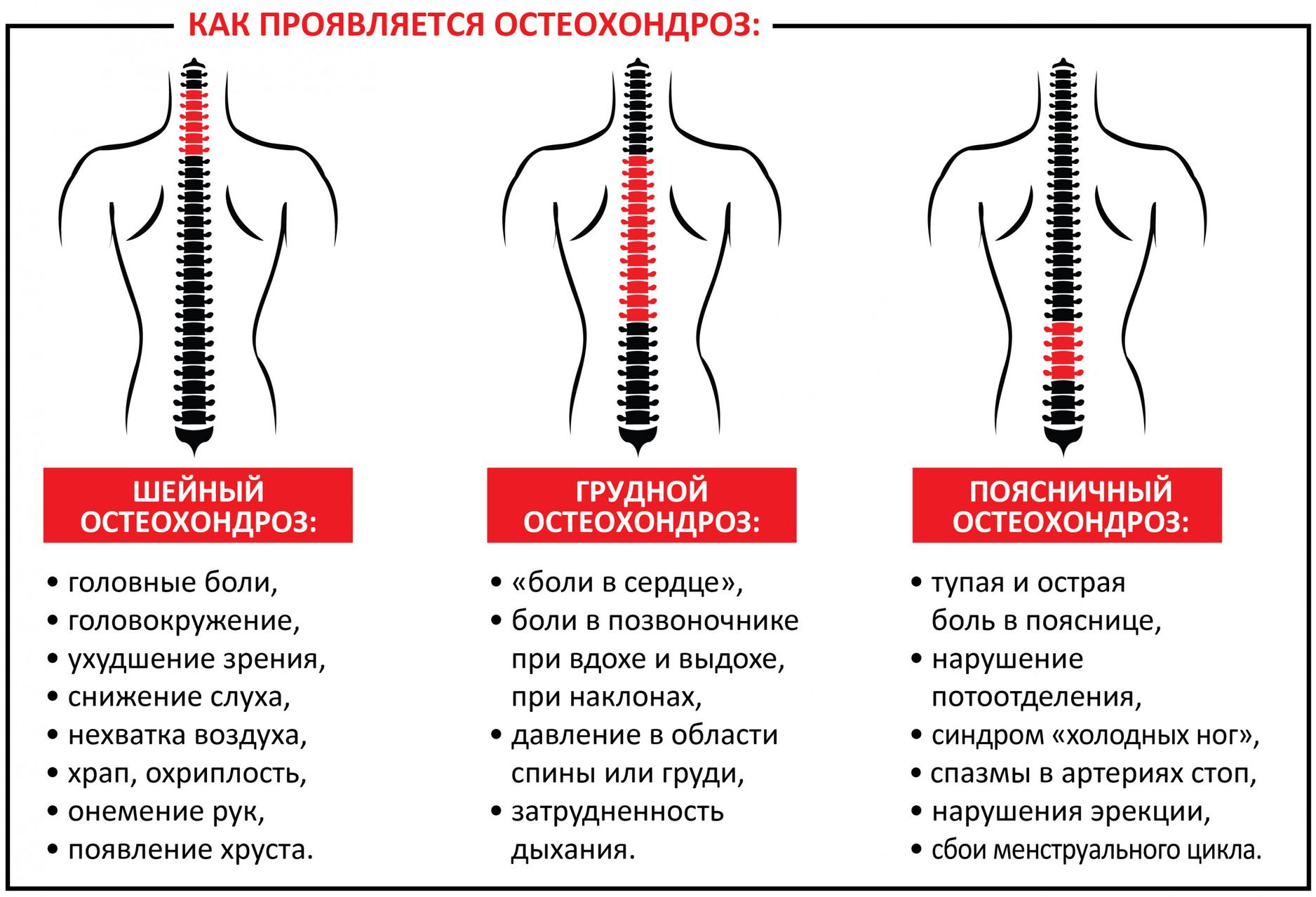 Артроз голеностопа 1 степени и лечение